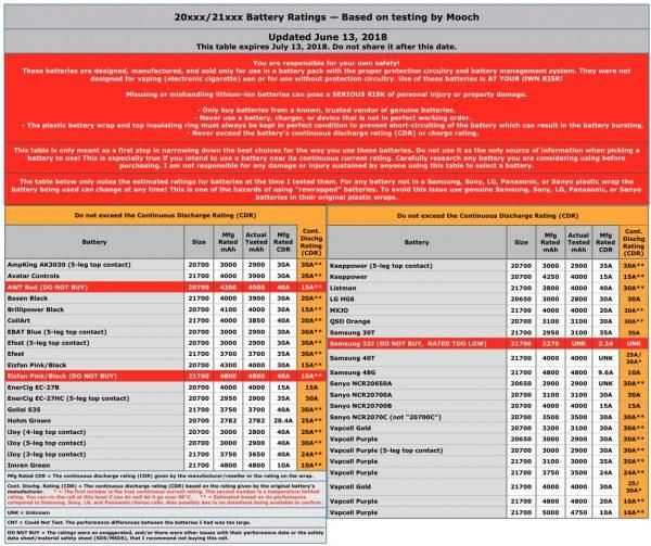 BATERIA VAPCELL 21700 3750MAH-3990